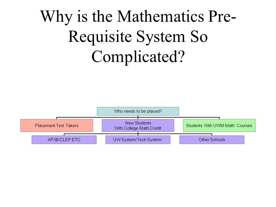 Why is the Mathematics Pre- Requisite System So Complicated