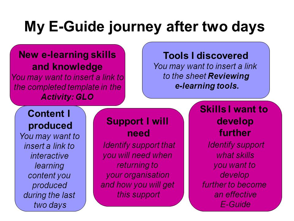 My E-Guide journey after two days New e-learning skills and knowledge You may want to insert a link to the completed template in the Activity: GLO Con
