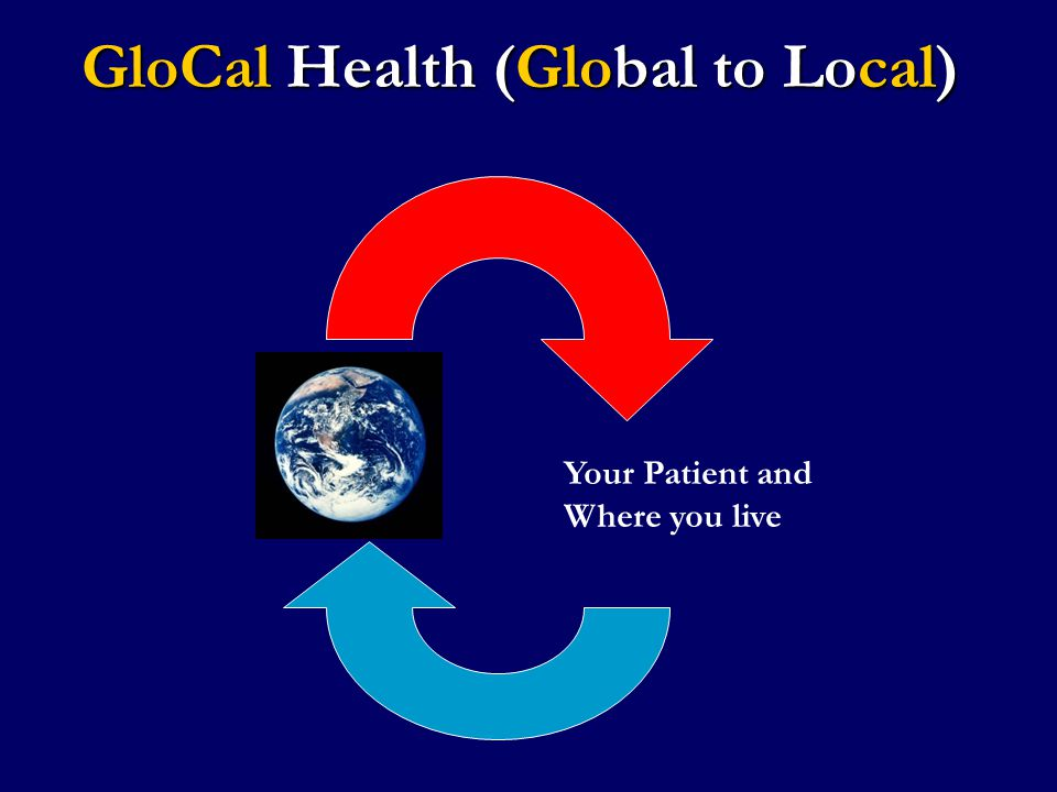 GloCal Health (Global to Local) Your Patient and Where you live