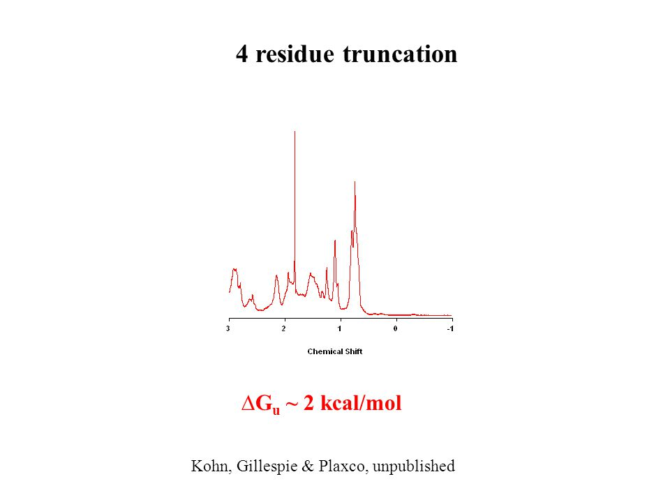 4 residue truncation Kohn, Gillespie & Plaxco, unpublished ∆G u ~ 2 kcal/mol