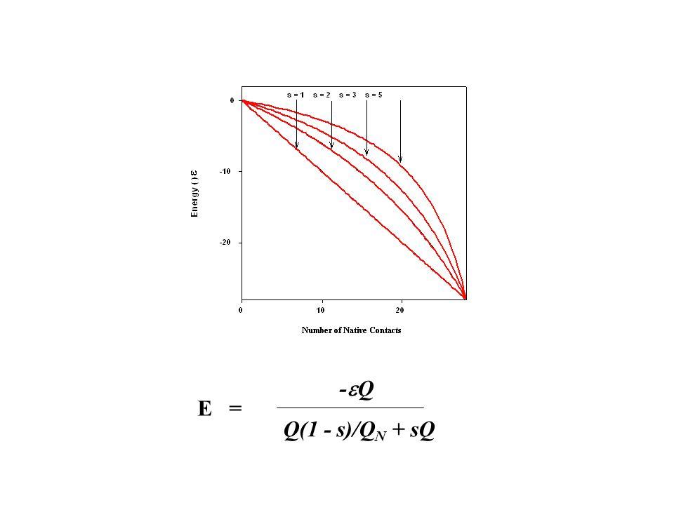 -  Q Q(1 - s)/Q N + sQ E =
