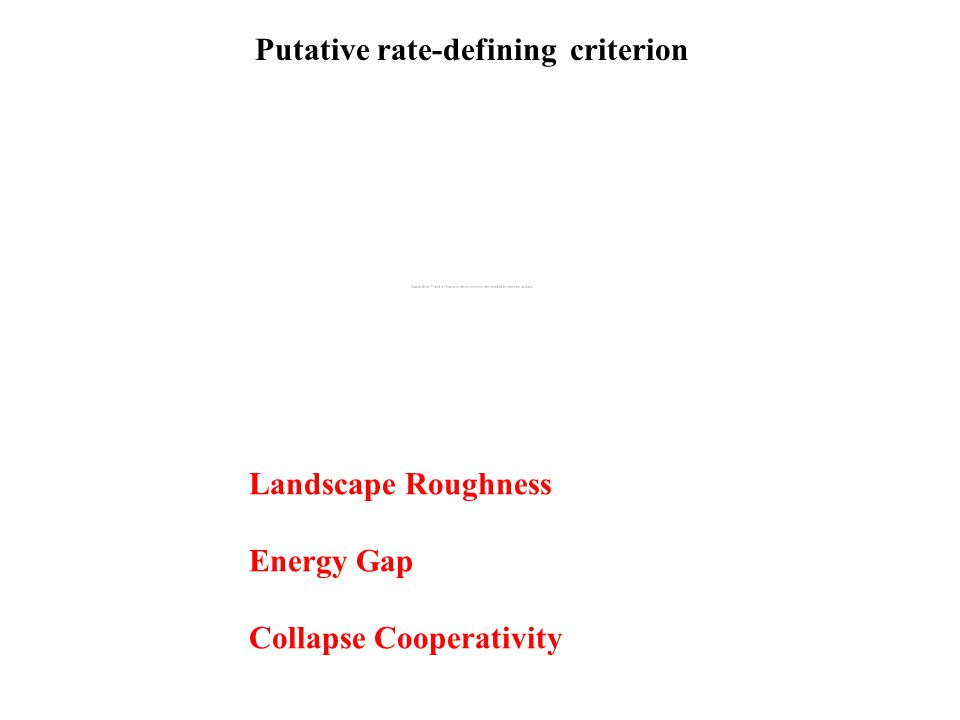 Landscape Roughness Energy Gap Collapse Cooperativity Putative rate-defining criterion