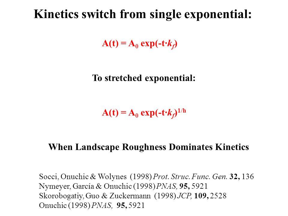 s = 3 Jewett, Pande & Plaxco (2003) JMB, 326, 247 See also: Kaya & Chan (2003) Proteins, 52, 524 r = 0.76; p = 10 -18