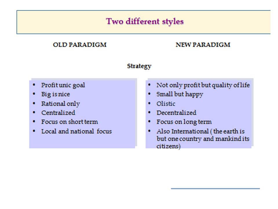 hierarchy Horizontal