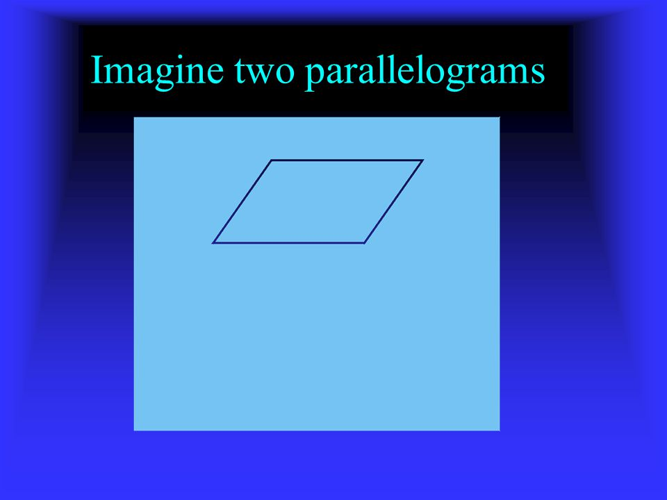 More persuasive demonstrations Images constructed from descriptions Images constructed from descriptions  The umbrella example(s)  The two-parallelogram example Amodal completion Amodal completion Reconstruals: Peterson vs Slezak Reconstruals: Peterson vs Slezak