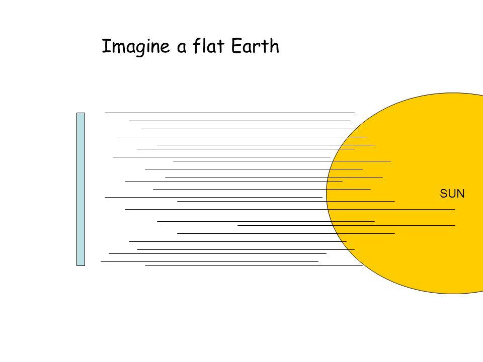 SUN Imagine a flat Earth