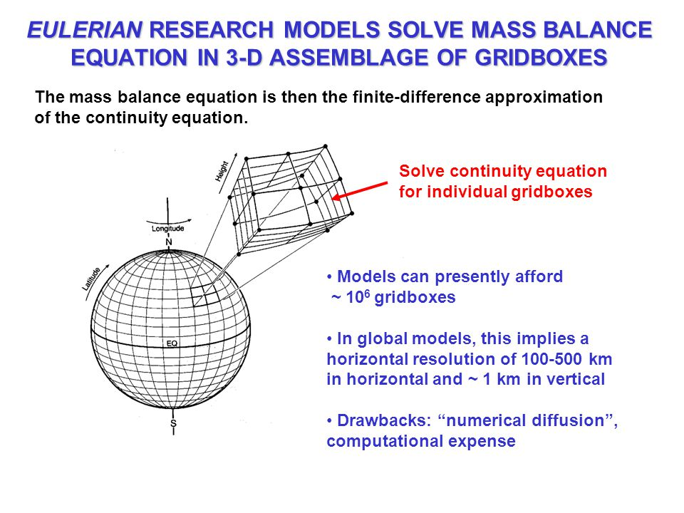 EULERIAN RESEARCH MODELS SOLVE MASS BALANCE EQUATION IN 3-D ASSEMBLAGE OF GRIDBOXES Solve continuity equation for individual gridboxes Models can presently afford ~ 10 6 gridboxes In global models, this implies a horizontal resolution of 100-500 km in horizontal and ~ 1 km in vertical Drawbacks: numerical diffusion , computational expense The mass balance equation is then the finite-difference approximation of the continuity equation.