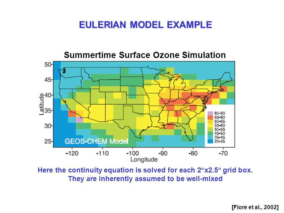 EULERIAN MODEL EXAMPLE Summertime Surface Ozone Simulation [Fiore et al., 2002] Here the continuity equation is solved for each 2  x2.5  grid box.