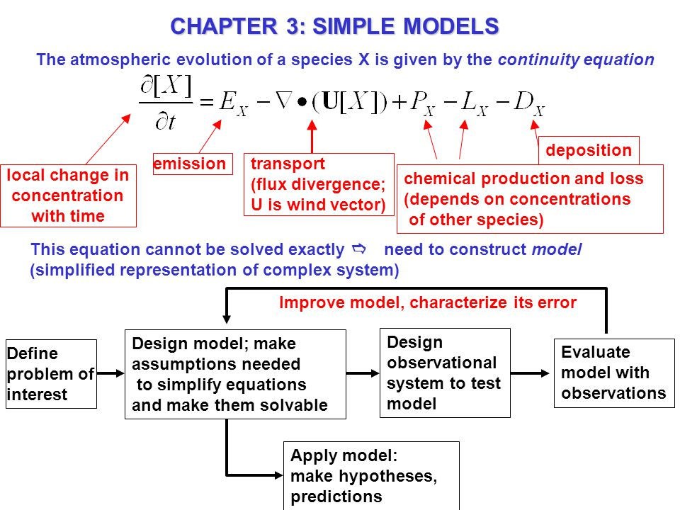 CHAPTER 3: SIMPLE MODELS Define problem of interest Design model; make assumptions needed to simplify equations and make them solvable Evaluate model with observations Apply model: make hypotheses, predictions Improve model, characterize its error The atmospheric evolution of a species X is given by the continuity equation This equation cannot be solved exactly  need to construct model (simplified representation of complex system) Design observational system to test model local change in concentration with time transport (flux divergence; U is wind vector) chemical production and loss (depends on concentrations of other species) emission deposition
