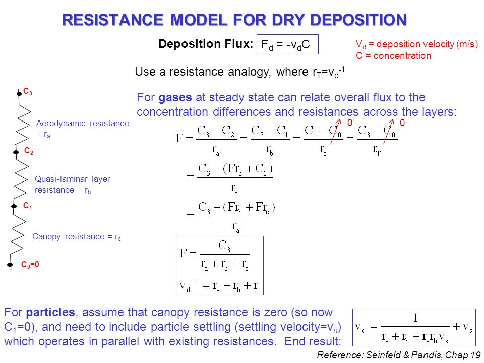 RESISTANCE MODEL FOR DRY DEPOSITION Deposition Flux: F d = -v d C V d = deposition velocity (m/s) C = concentration C3C3 C2C2 C1C1 C 0 =0 Aerodynamic resistance = r a Quasi-laminar layer resistance = r b Canopy resistance = r c For gases at steady state can relate overall flux to the concentration differences and resistances across the layers: Use a resistance analogy, where r T =v d -1 00 For particles, assume that canopy resistance is zero (so now C 1 =0), and need to include particle settling (settling velocity=v s ) which operates in parallel with existing resistances.