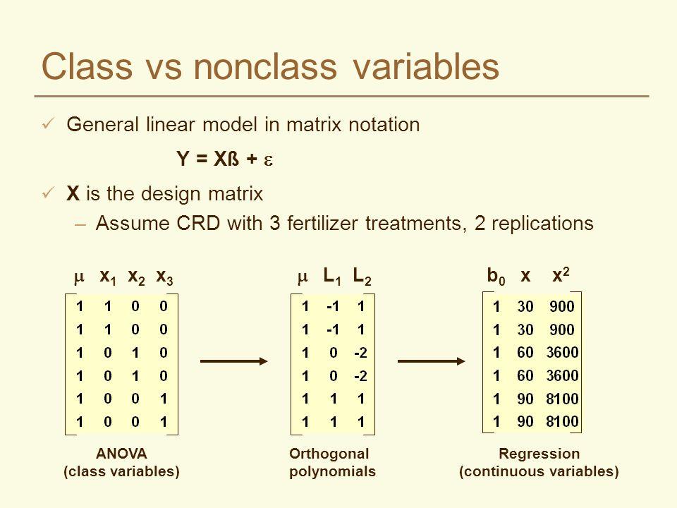 Class vs nonclass variables General linear model in matrix notation Y = Xß +  X is the design matrix –Assume CRD with 3 fertilizer treatments, 2 replications  x 1 x 2 x 3  L 1 L 2 b 0 x x 2 ANOVA (class variables) Orthogonal polynomials Regression (continuous variables)