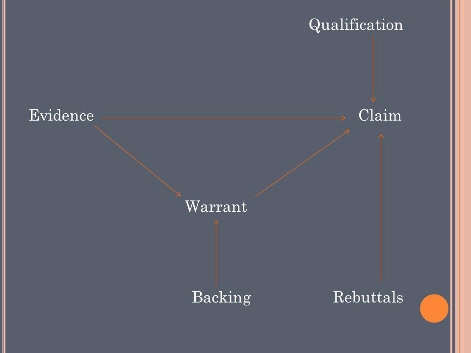 Qualification EvidenceClaim Warrant BackingRebuttals