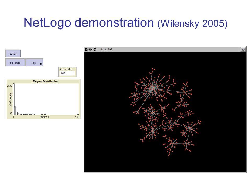 References 3 Wilensky, Uri.2005. NetLogo Preferential Attachment model.