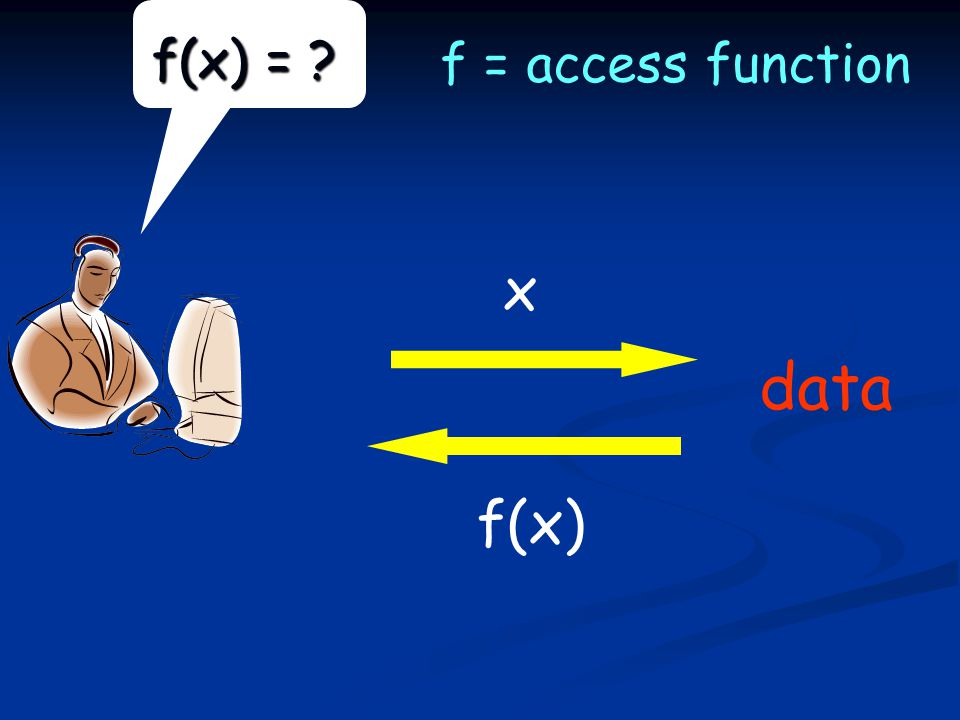 f(x) = x f(x) data f = access function