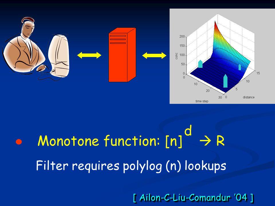 Monotone function: [n]  R d Filter requires polylog (n) lookups [ Ailon-C-Liu-Comandur '04 ] [ Ailon-C-Liu-Comandur '04 ]