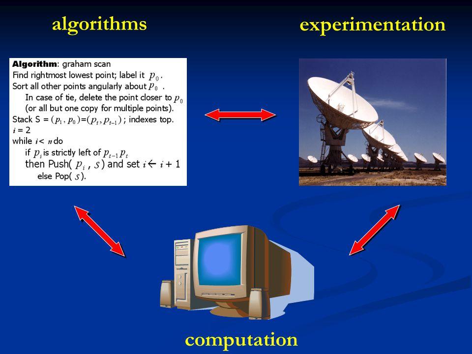 computation algorithms experimentation