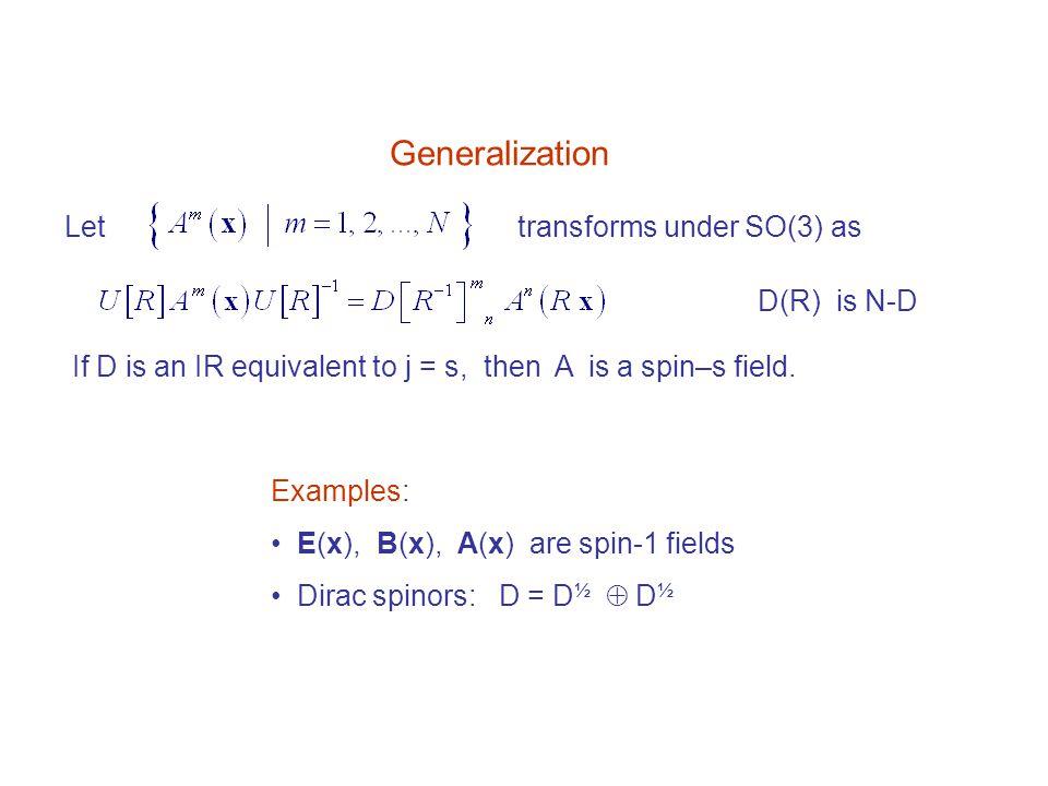 Generalization Lettransforms under SO(3) as D(R) is N-D If D is an IR equivalent to j = s, then A is a spin–s field.