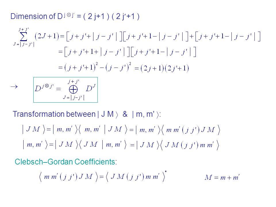 Dimension of D j  j = ( 2 j+1 ) ( 2 j+1 )  Clebsch–Gordan Coefficients: Transformation between   J M  &   m, m'  :
