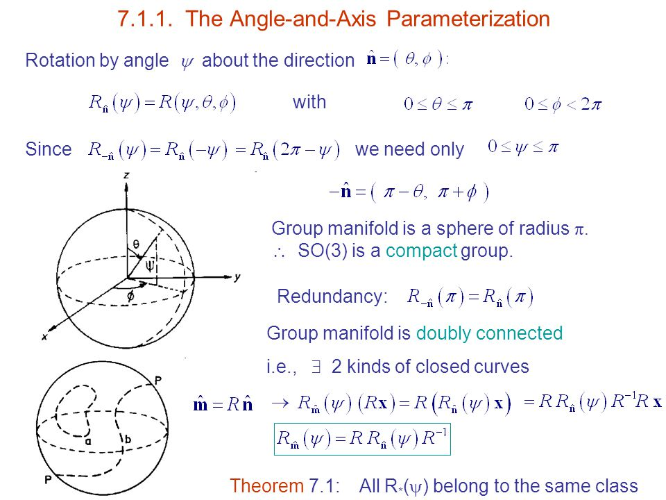 7.1.1. The Angle-and-Axis Parameterization Rotation by angle  about the direction with Sincewe need only Group manifold is a sphere of radius π.  S