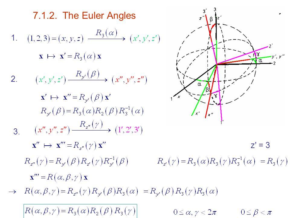 7.1.2. The Euler Angles 1. 2. 3.  z' = 3