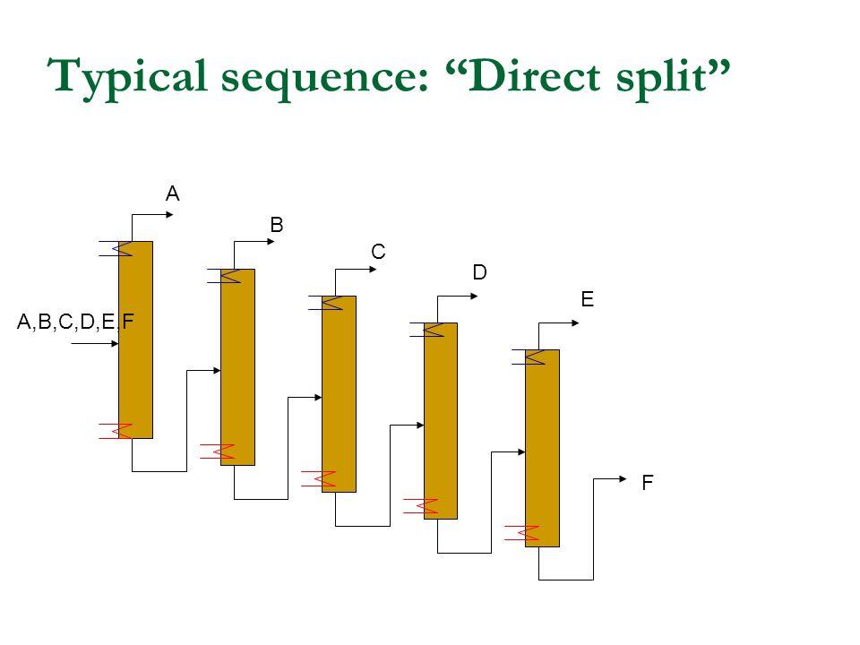 Typical sequence: Direct split A,B,C,D,E,F A F B C D E