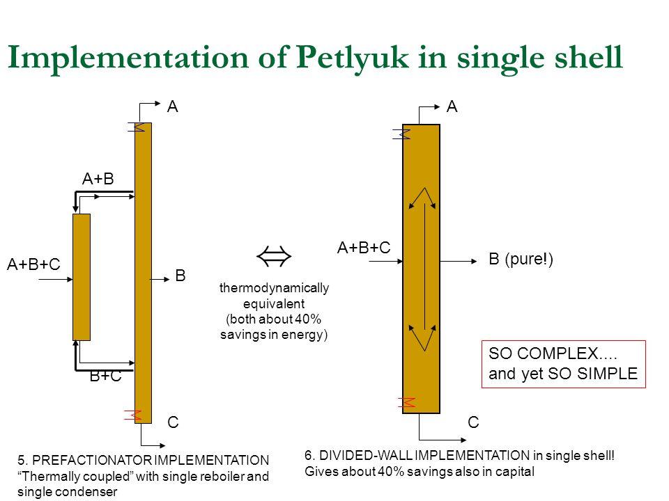 Implementation of Petlyuk in single shell A A+B B B+C A+B+C B (pure!) C 6.