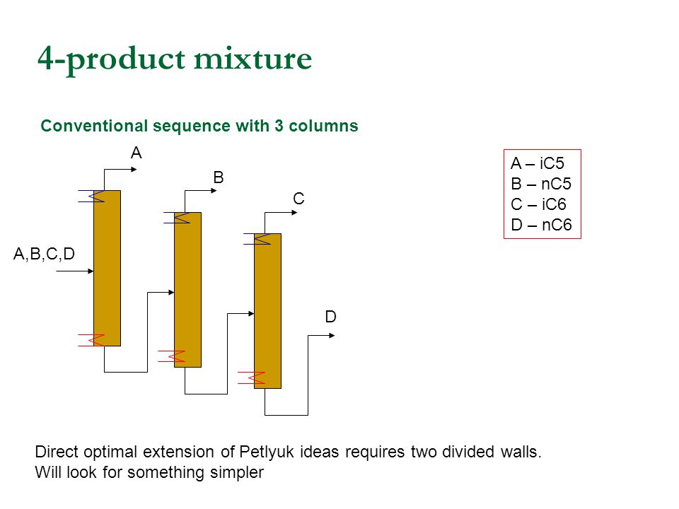 4-product mixture A,B,C,D A B C D A – iC5 B – nC5 C – iC6 D – nC6 Direct optimal extension of Petlyuk ideas requires two divided walls.
