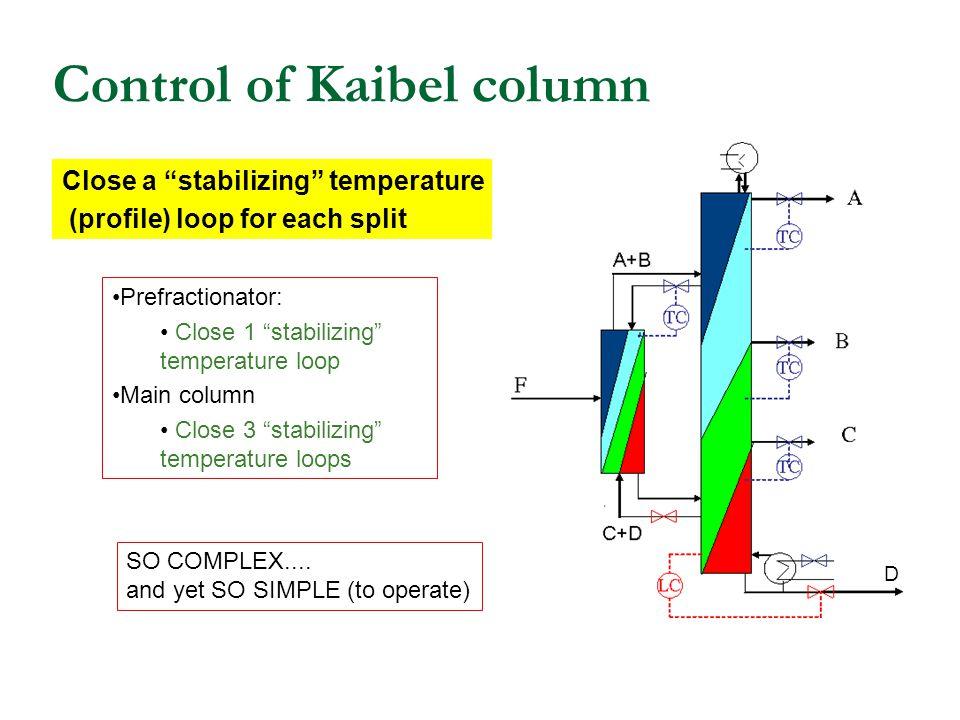 Control of Kaibel column Prefractionator: Close 1 stabilizing temperature loop Main column Close 3 stabilizing temperature loops Close a stabilizing temperature (profile) loop for each split D SO COMPLEX....