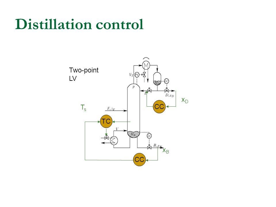 Distillation control CC LV Two-point LV TC TsTs xBxB CC xDxD