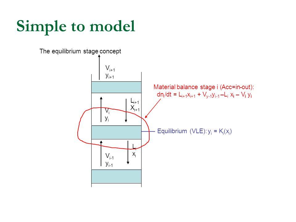 4-product mixture: Kaibel column A+B A B D C+D ABCD C D A B (pure!) C (pure!) Alternative 3-column sequence Kaibel: 1 column!.
