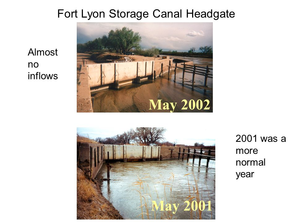 Fort Lyon Storage Canal Headgate May 2002 May 2001 Almost no inflows 2001 was a more normal year
