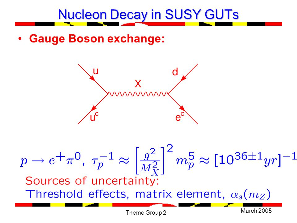 March 2005 Theme Group 2 Nucleon Decay in SUSY GUTs Gauge Boson exchange: