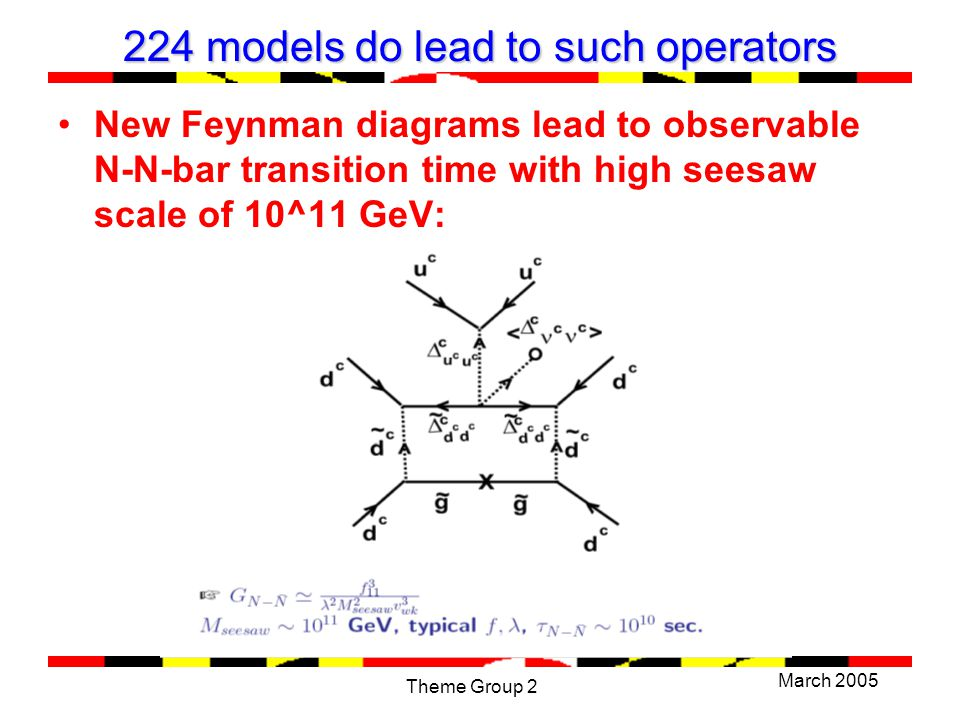 March 2005 Theme Group 2 224 models do lead to such operators New Feynman diagrams lead to observable N-N-bar transition time with high seesaw scale of 10^11 GeV: