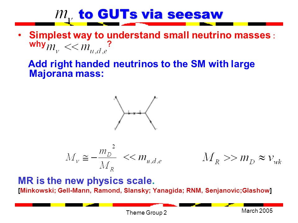 March 2005 Theme Group 2 Proton decay vs N-N-bar oscillation