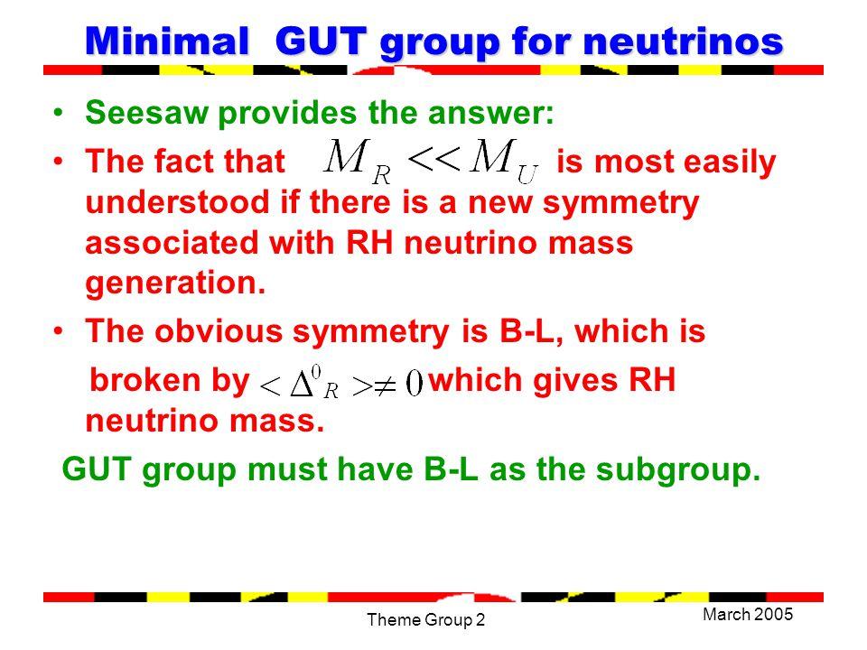 March 2005 Theme Group 2 Unification scenario with S_4 sym. Parida,RNM,07 Y B-L 2L 3c