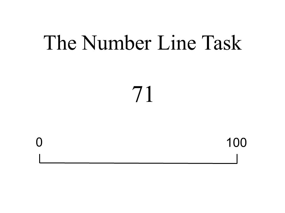 The Number Line Task 0 100 71