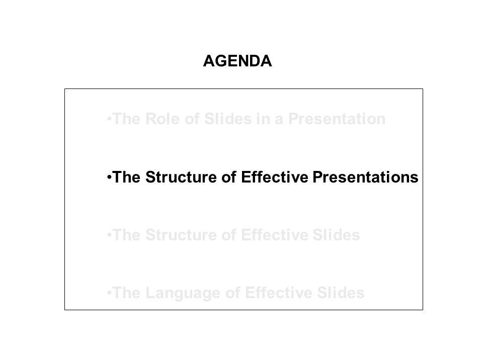 AGENDA The Role of Slides in a Presentation The Structure of Effective Presentations The Structure of Effective Slides The Language of Effective Slides