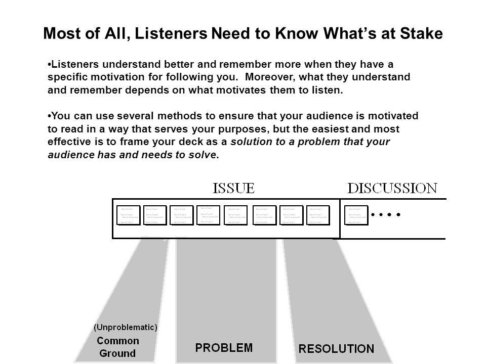 Most of All, Listeners Need to Know What's at Stake Listeners understand better and remember more when they have a specific motivation for following you.