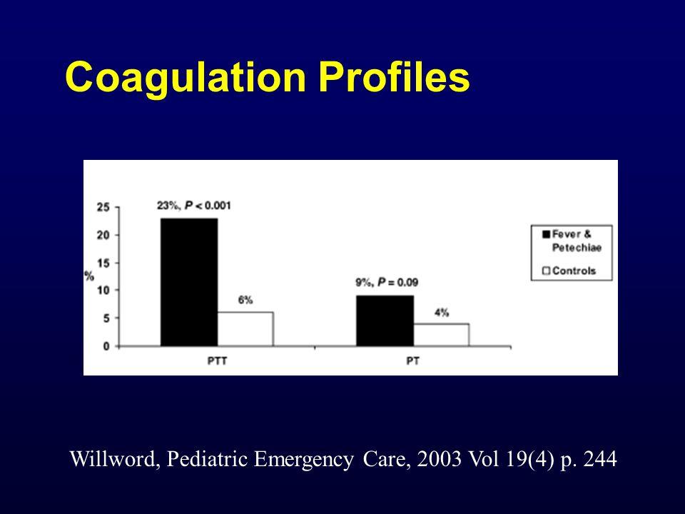 Coagulation Profiles Willword, Pediatric Emergency Care, 2003 Vol 19(4) p. 244