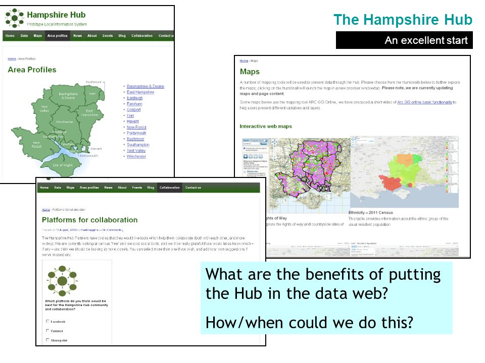 The Hampshire Hub An excellent start What are the benefits of putting the Hub in the data web? How/when could we do this?