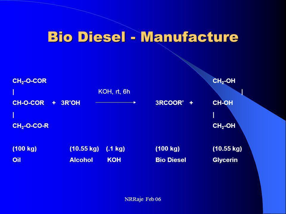 NRRaje Feb 06 Bio Diesel - Manufacture CH 2 -O-CORCH 2 -OH |KOH, rt, 6h| CH-O-COR + 3R'OH3RCOOR' + CH-OH| CH 2 -O-CO-RCH 2 -OH (100 kg)(10.55 kg) (.1 kg)(100 kg)(10.55 kg) OilAlcohol KOHBio DieselGlycerin