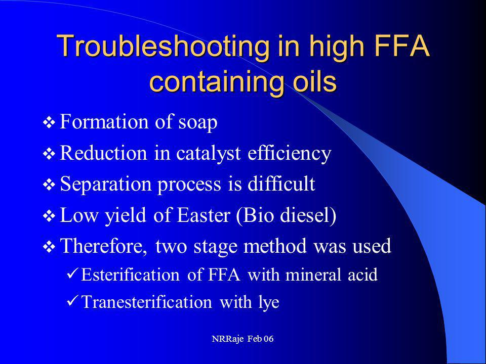 NRRaje Feb 06 Troubleshooting in high FFA containing oils  Formation of soap  Reduction in catalyst efficiency  Separation process is difficult  L