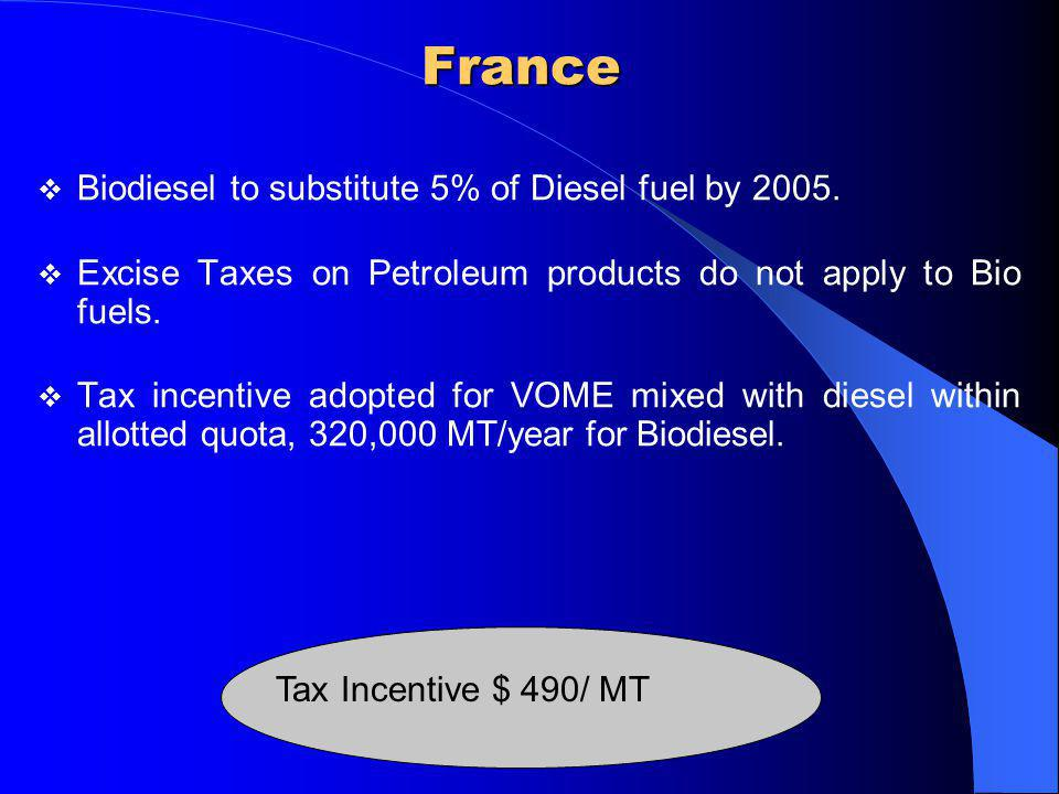NRRaje Feb 06France  Biodiesel to substitute 5% of Diesel fuel by 2005.  Excise Taxes on Petroleum products do not apply to Bio fuels.  Tax incenti