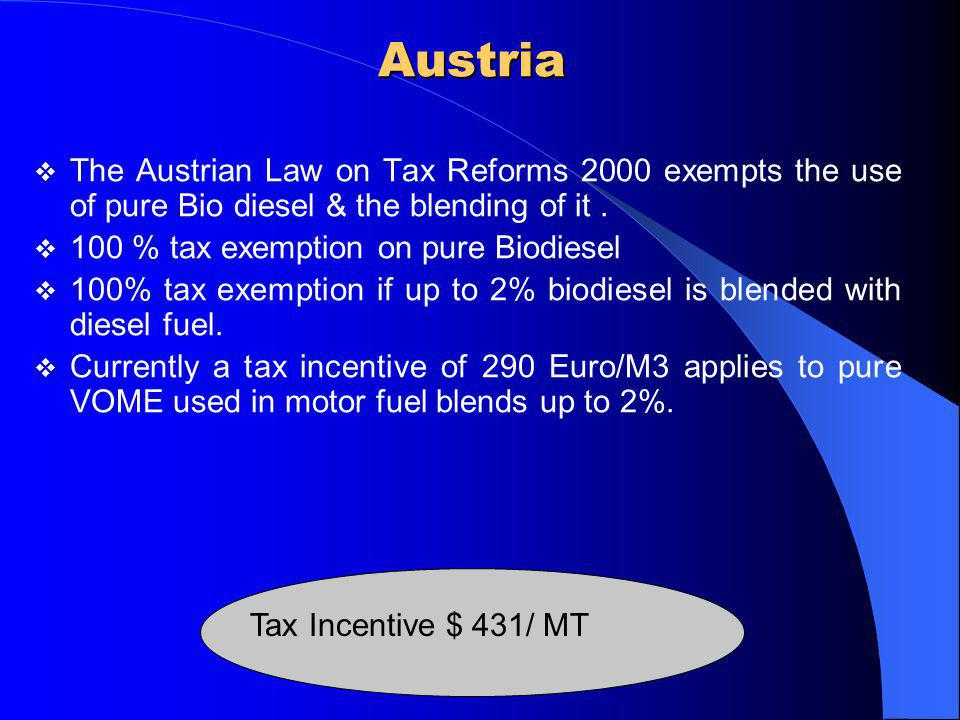 NRRaje Feb 06Austria  The Austrian Law on Tax Reforms 2000 exempts the use of pure Bio diesel & the blending of it.  100 % tax exemption on pure Bio