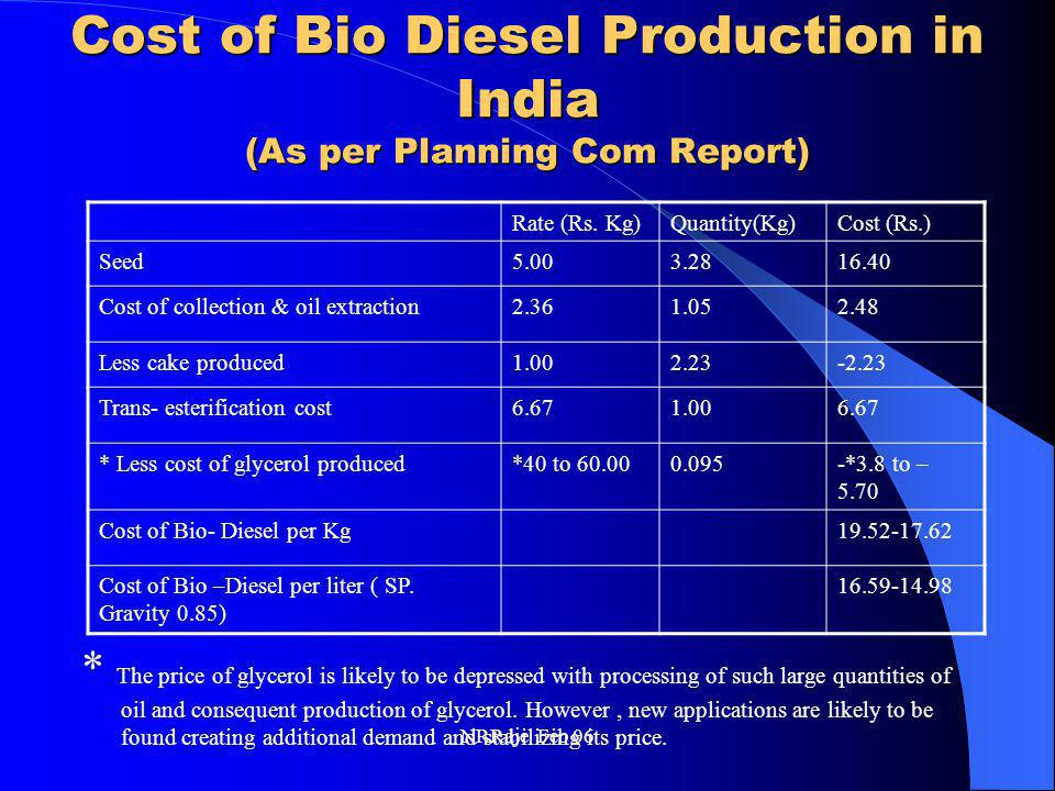 NRRaje Feb 06 Cost of Bio Diesel Production in India (As per Planning Com Report) * The price of glycerol is likely to be depressed with processing of