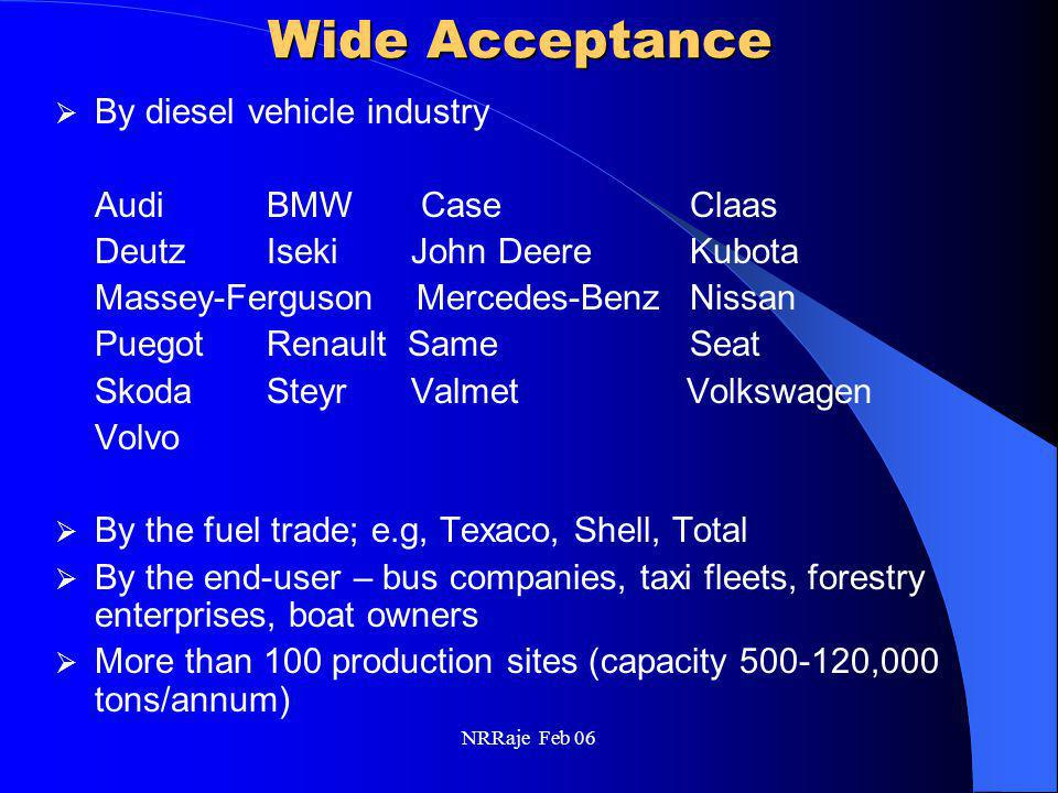 NRRaje Feb 06 Wide Acceptance  By diesel vehicle industry AudiBMW CaseClaas DeutzIseki John DeereKubota Massey-Ferguson Mercedes-BenzNissan PuegotRenault SameSeat SkodaSteyr Valmet Volkswagen Volvo  By the fuel trade; e.g, Texaco, Shell, Total  By the end-user – bus companies, taxi fleets, forestry enterprises, boat owners  More than 100 production sites (capacity 500-120,000 tons/annum)