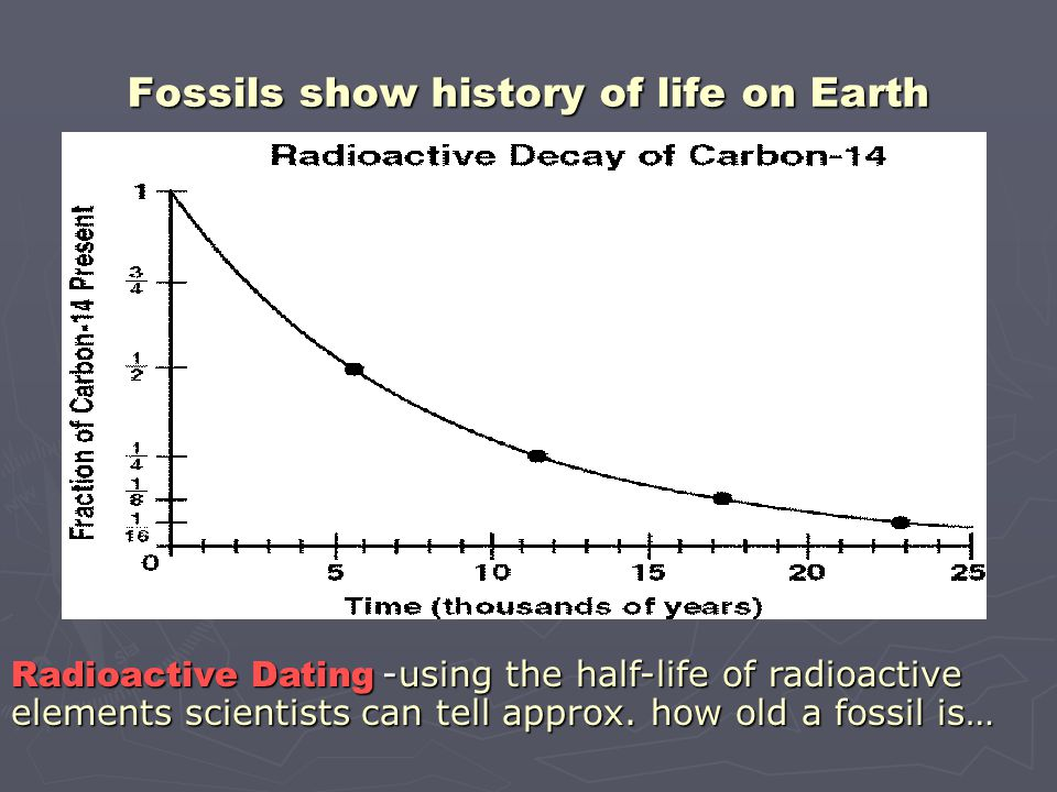 Fossils show history of life on Earth Radioactive Dating -using the half-life of radioactive elements scientists can tell approx. how old a fossil is…