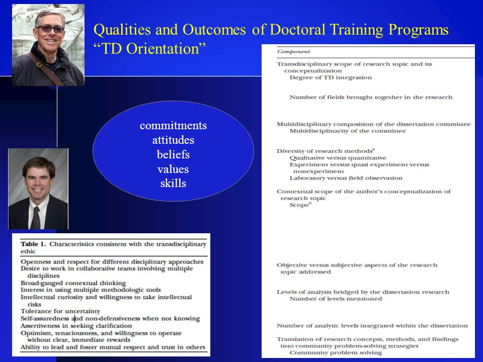 Qualities and Outcomes of Doctoral Training Programs TD Orientation commitments attitudes beliefs values skills