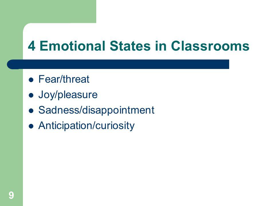 10 Fear/Threat Fear arises from threat perception.