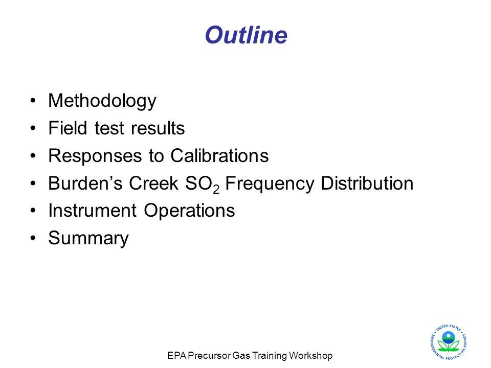 EPA Precursor Gas Training Workshop Outline Methodology Field test results Responses to Calibrations Burden's Creek SO 2 Frequency Distribution Instru